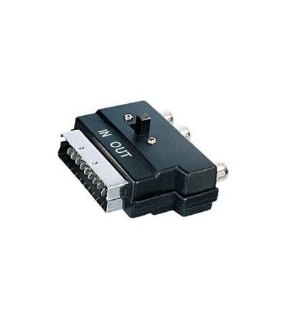 ADAPTADOR STANDARD EURO 3 RCA VHS C INT